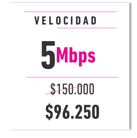 Planes WOM Avantel Internet Ilimitado 150000